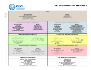IAPD_Thermoplastics_Rectangle
